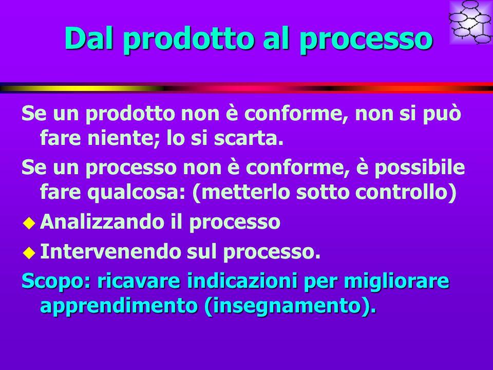Dal prodotto al processo Se un prodotto non è conforme, non si può fare niente; lo si scarta. Se un processo non è conforme, è possibile fare qualcosa