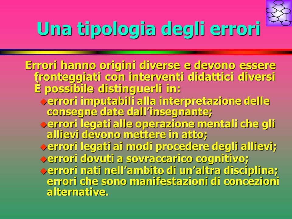 Una tipologia degli errori Errori hanno origini diverse e devono essere fronteggiati con interventi didattici diversi È possibile distinguerli in: u e