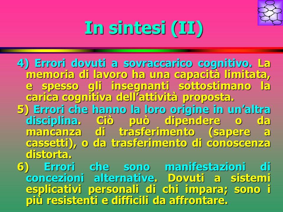 In sintesi (II) 4) Errori dovuti a sovraccarico cognitivo.