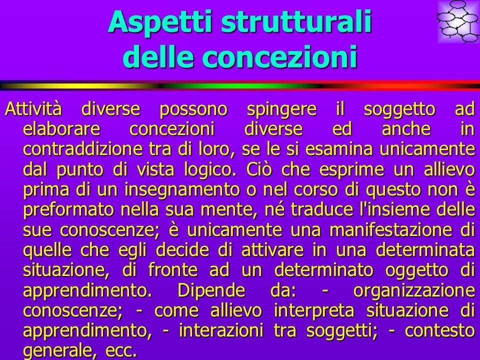 Aspetti strutturali delle concezioni Attività diverse possono spingere il soggetto ad elaborare concezioni diverse ed anche in contraddizione tra di loro, se le si esamina unicamente dal punto di vista logico.