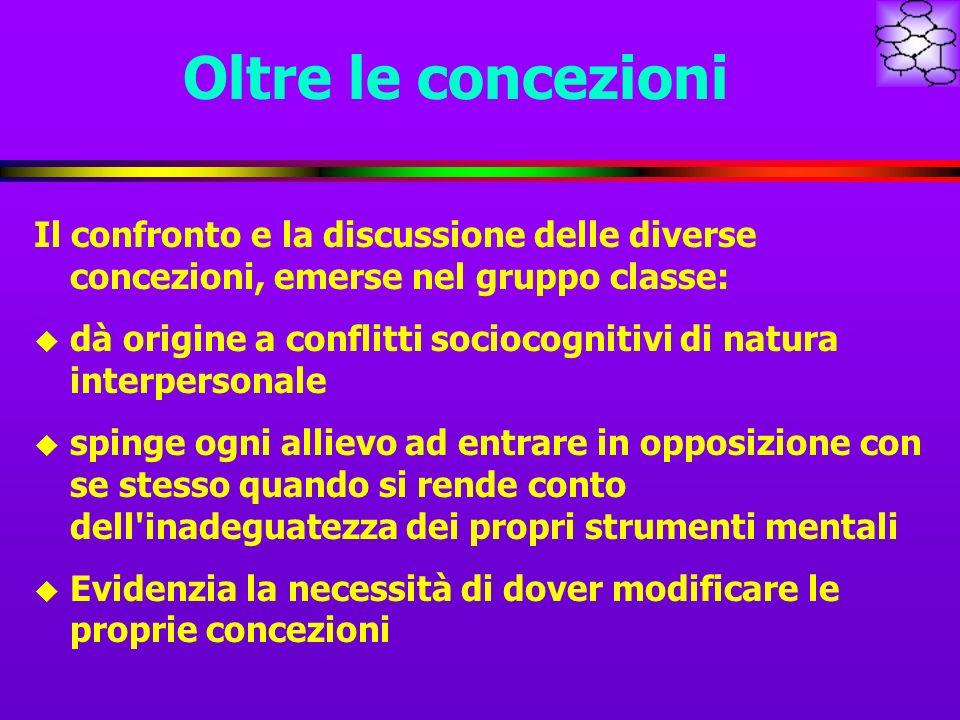 Oltre le concezioni Il confronto e la discussione delle diverse concezioni, emerse nel gruppo classe: u dà origine a conflitti sociocognitivi di natur
