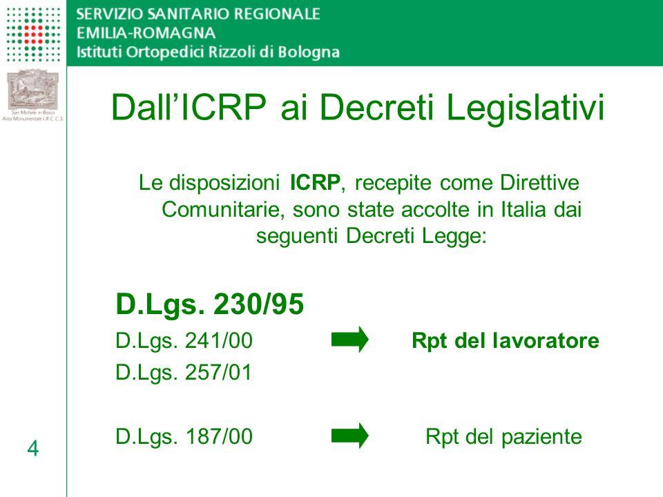 25 Obblighi dei DDL, dirigenti e preposti D.Lgs.