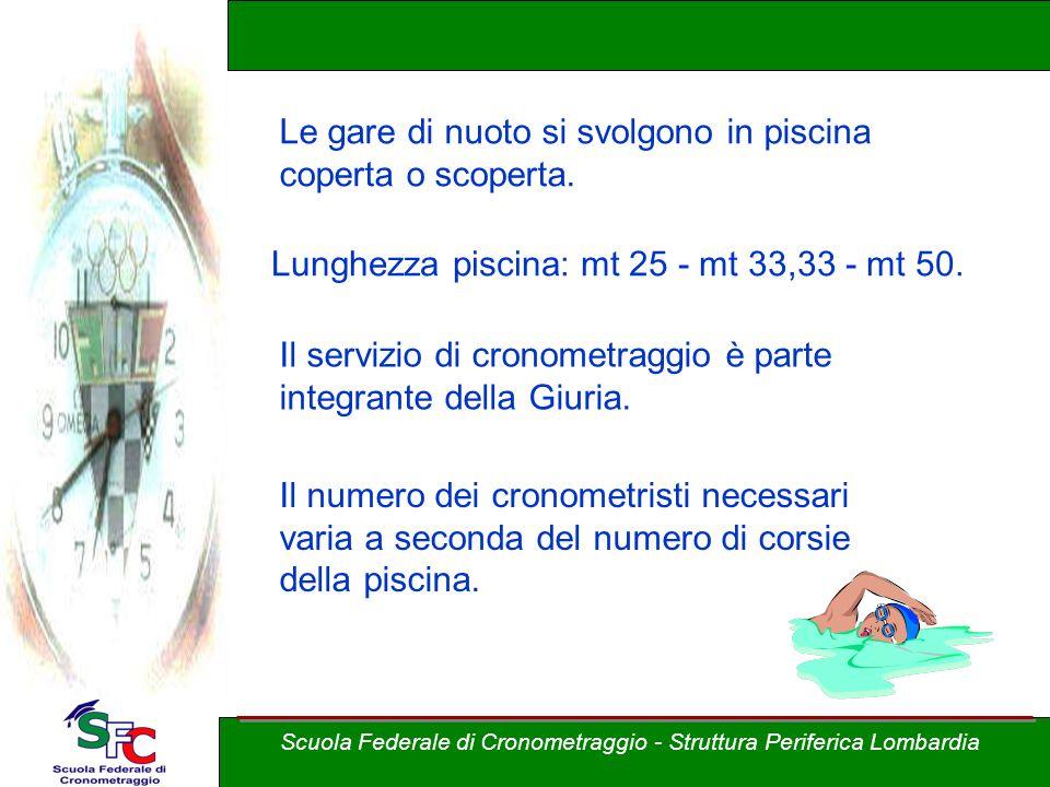 Scuola Federale di Cronometraggio - Struttura Periferica Lombardia Le gare di nuoto si svolgono in piscina coperta o scoperta. Lunghezza piscina: mt 2