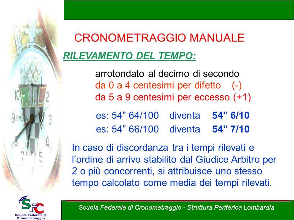 Corso Allievi cronometristi - nuoto A cura di Andrea Pederzoli Scuola Federale di Cronometraggio - Struttura Periferica Lombardia CRONOMETRAGGIO MANUA
