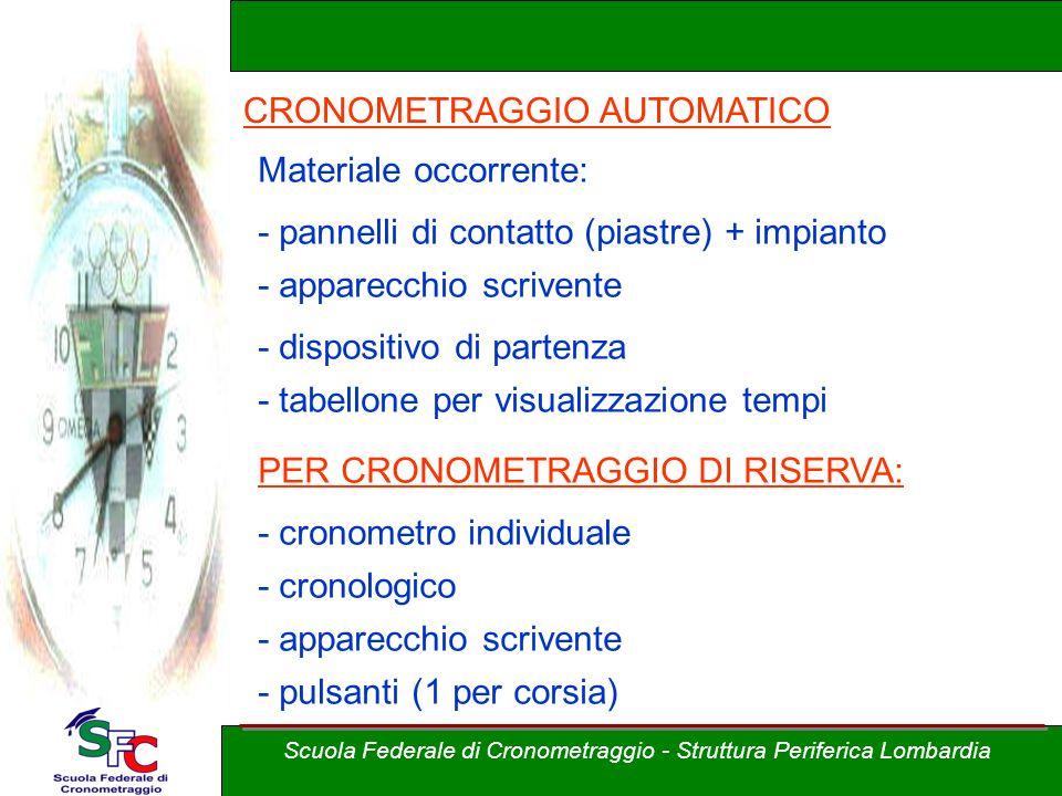 A cura di Andrea Pederzoli Scuola Federale di Cronometraggio - Struttura Periferica Lombardia CRONOMETRAGGIO AUTOMATICO 1 Cronometrista per corsia + 1 D.S.C.