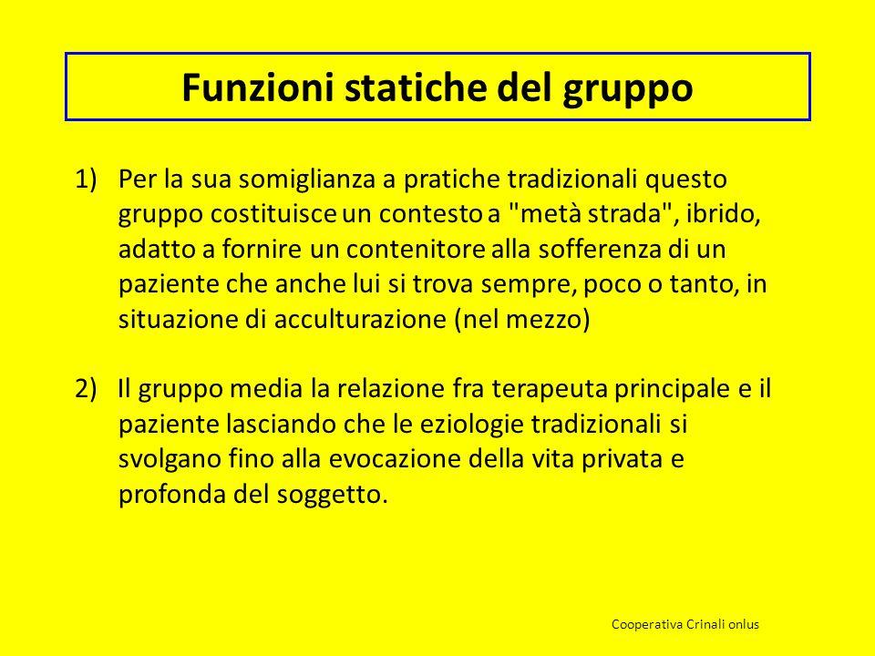 Funzioni statiche del gruppo 1)Per la sua somiglianza a pratiche tradizionali questo gruppo costituisce un contesto a