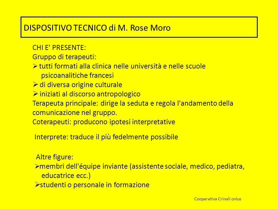 DISPOSITIVO TECNICO di M. Rose Moro CHI E' PRESENTE: Gruppo di terapeuti: tutti formati alla clinica nelle università e nelle scuole psicoanalitiche f