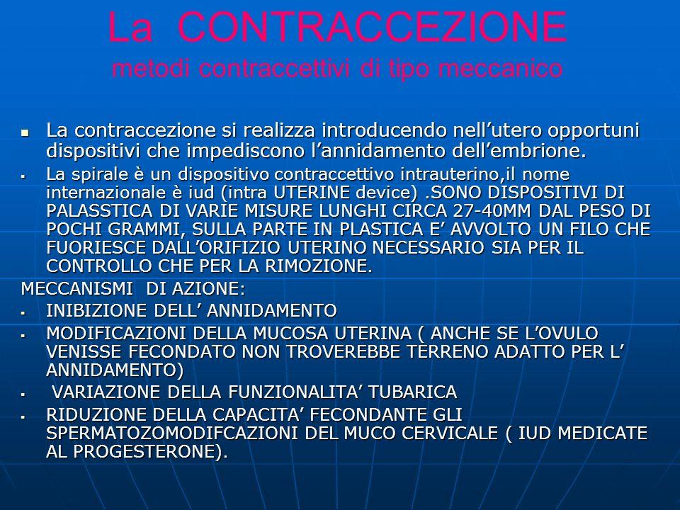 La CONTRACCEZIONE metodi contraccettivi di tipo meccanico La contraccezione si realizza introducendo nellutero opportuni dispositivi che impediscono lannidamento dellembrione.