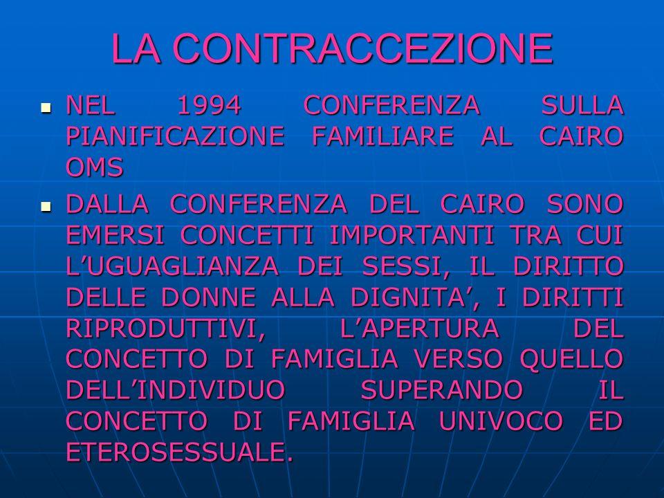 LA CONTRACCEZIONE NEL 1994 CONFERENZA SULLA PIANIFICAZIONE FAMILIARE AL CAIRO OMS NEL 1994 CONFERENZA SULLA PIANIFICAZIONE FAMILIARE AL CAIRO OMS DALLA CONFERENZA DEL CAIRO SONO EMERSI CONCETTI IMPORTANTI TRA CUI LUGUAGLIANZA DEI SESSI, IL DIRITTO DELLE DONNE ALLA DIGNITA, I DIRITTI RIPRODUTTIVI, LAPERTURA DEL CONCETTO DI FAMIGLIA VERSO QUELLO DELLINDIVIDUO SUPERANDO IL CONCETTO DI FAMIGLIA UNIVOCO ED ETEROSESSUALE.
