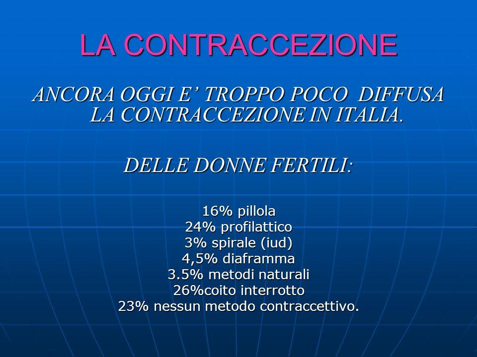 LA CONTRACCEZIONE ANCORA OGGI E TROPPO POCO DIFFUSA LA CONTRACCEZIONE IN ITALIA.