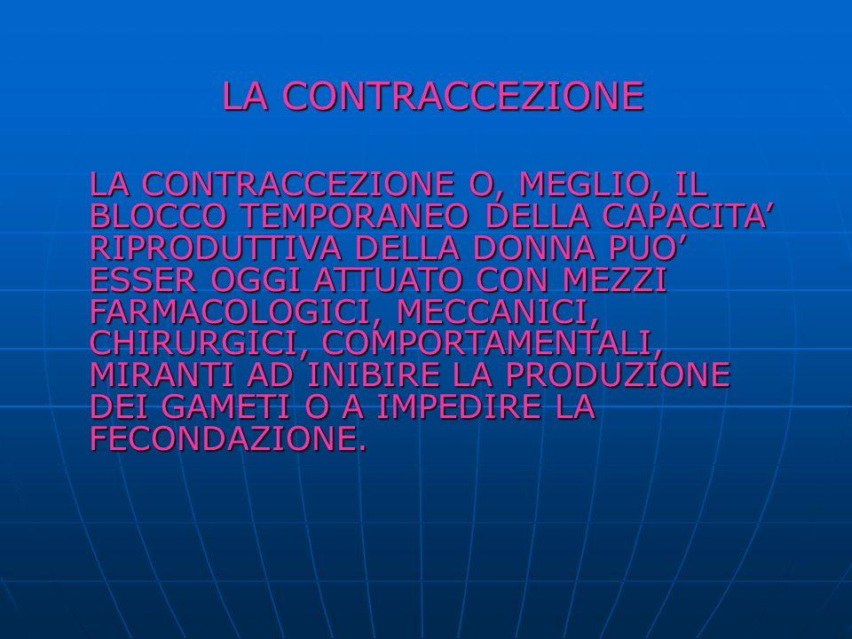 LA CONTRACCEZIONE I METODI CONTRACCETTIVI SI SVILUPPANO IN : I METODI CONTRACCETTIVI SI SVILUPPANO IN : METODI CONTRACCETTIVI MECCANICI METODI CONTRACCETTIVI MECCANICI METODI CONTRACCETTIVI DI BARRIERA METODI CONTRACCETTIVI DI BARRIERA METODI CONTRACCETTIVI NATURALI METODI CONTRACCETTIVI NATURALI METODI CONTRACCETTIVI ORMONALI E METODI DI INTERCEZIONE POST-COITALE METODI CONTRACCETTIVI ORMONALI E METODI DI INTERCEZIONE POST-COITALE