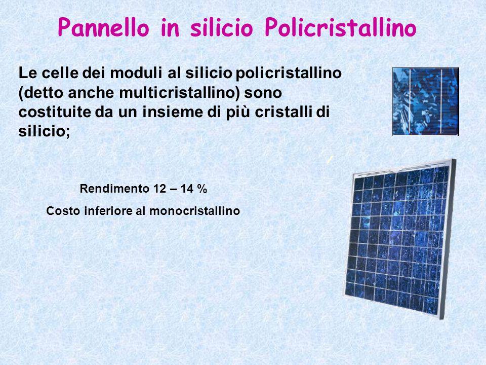 Pannello in silicio Policristallino Le celle dei moduli al silicio policristallino (detto anche multicristallino) sono costituite da un insieme di più