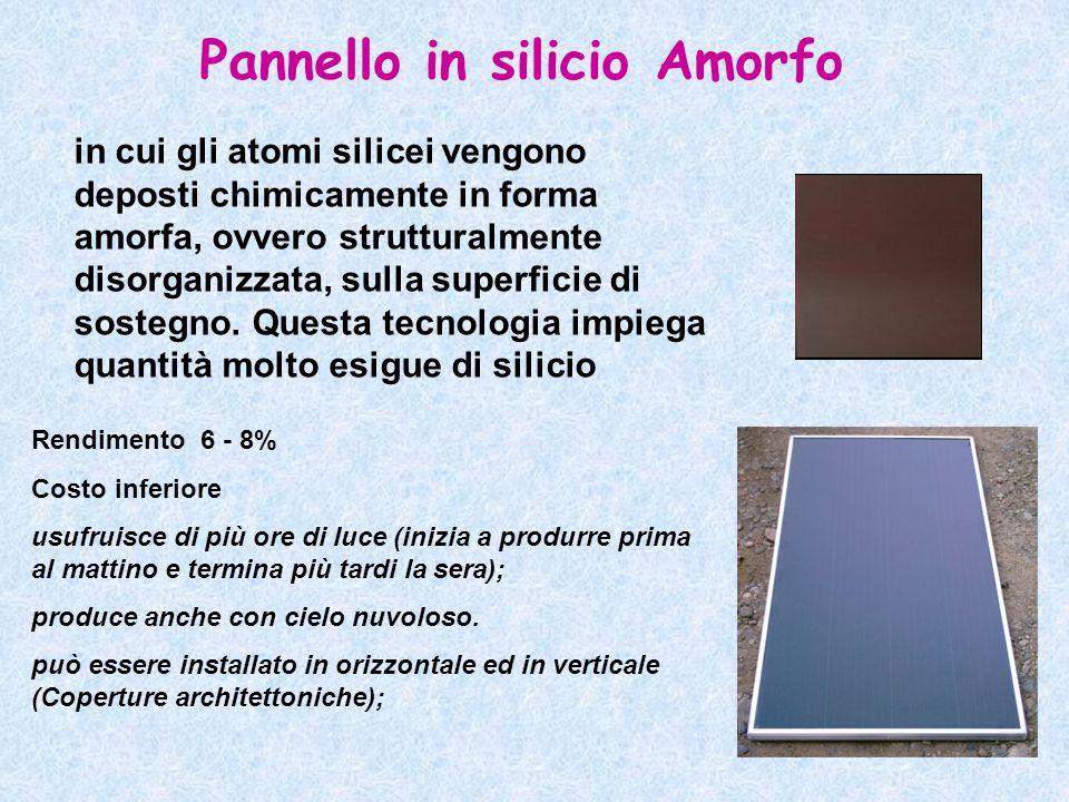 Pannello in silicio Amorfo in cui gli atomi silicei vengono deposti chimicamente in forma amorfa, ovvero strutturalmente disorganizzata, sulla superfi