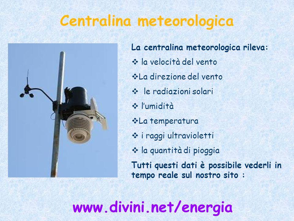 Centralina meteorologica La centralina meteorologica rileva: la velocità del vento La direzione del vento le radiazioni solari lumidità La temperatura