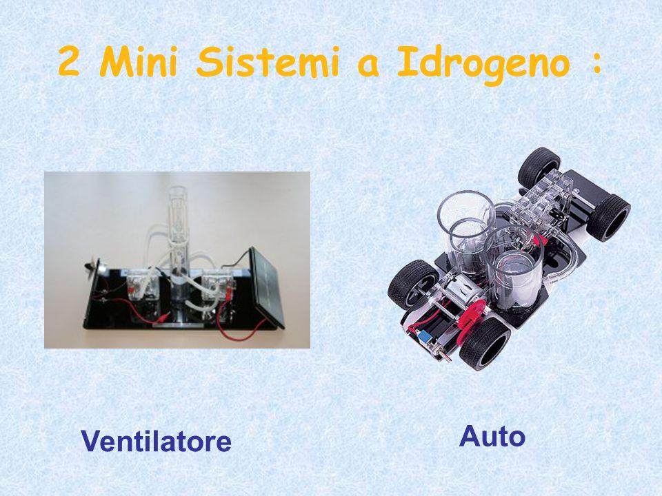 2 Mini Sistemi a Idrogeno : Ventilatore Auto