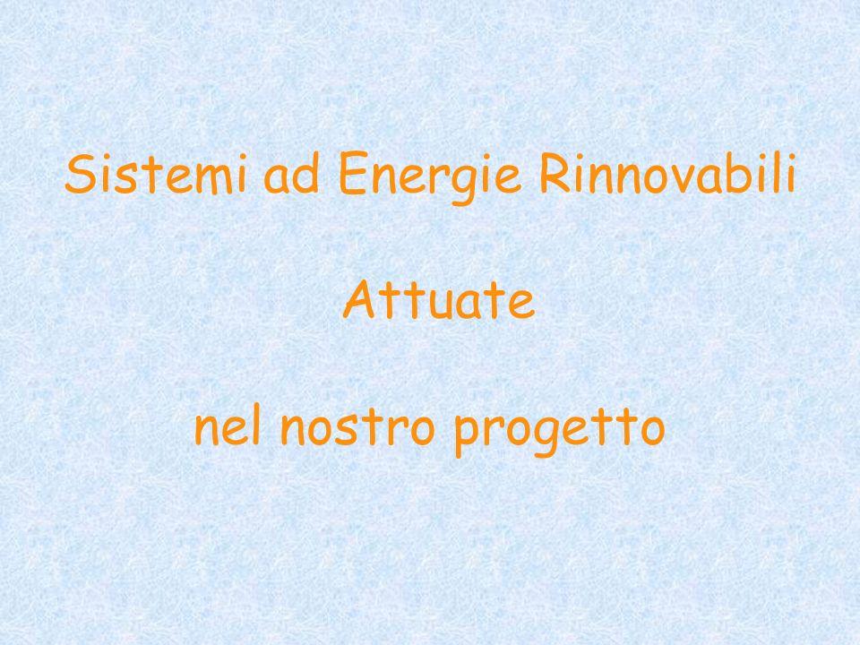 Sistemi ad Energie Rinnovabili Attuate nel nostro progetto