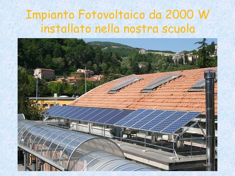 Impianto Fotovoltaico da 2000 W installato nella nostra scuola