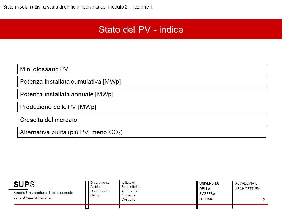 Stato del PV - indice Mini glossario PV Potenza installata cumulativa [MWp] Potenza installata annuale [MWp] Produzione celle PV [MWp] Crescita del me
