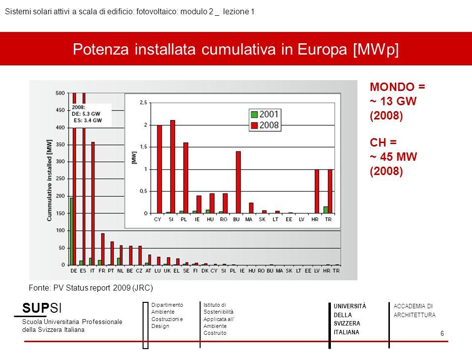 Potenza installata cumulativa in Europa [MWp] SUPSI Scuola Universitaria Professionale della Svizzera Italiana Dipartimento Ambiente Costruzioni e Des