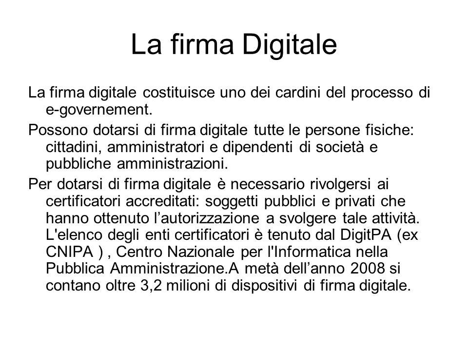 La firma Digitale La firma digitale costituisce uno dei cardini del processo di e-governement. Possono dotarsi di firma digitale tutte le persone fisi