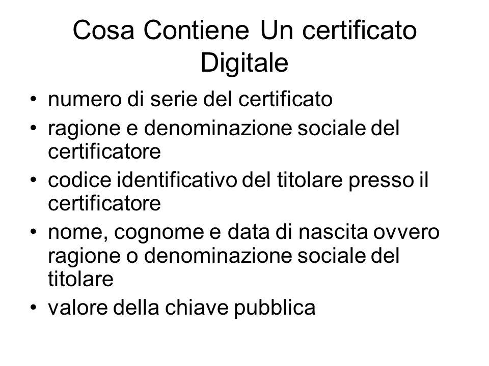 Cosa Contiene Un certificato Digitale numero di serie del certificato ragione e denominazione sociale del certificatore codice identificativo del tito