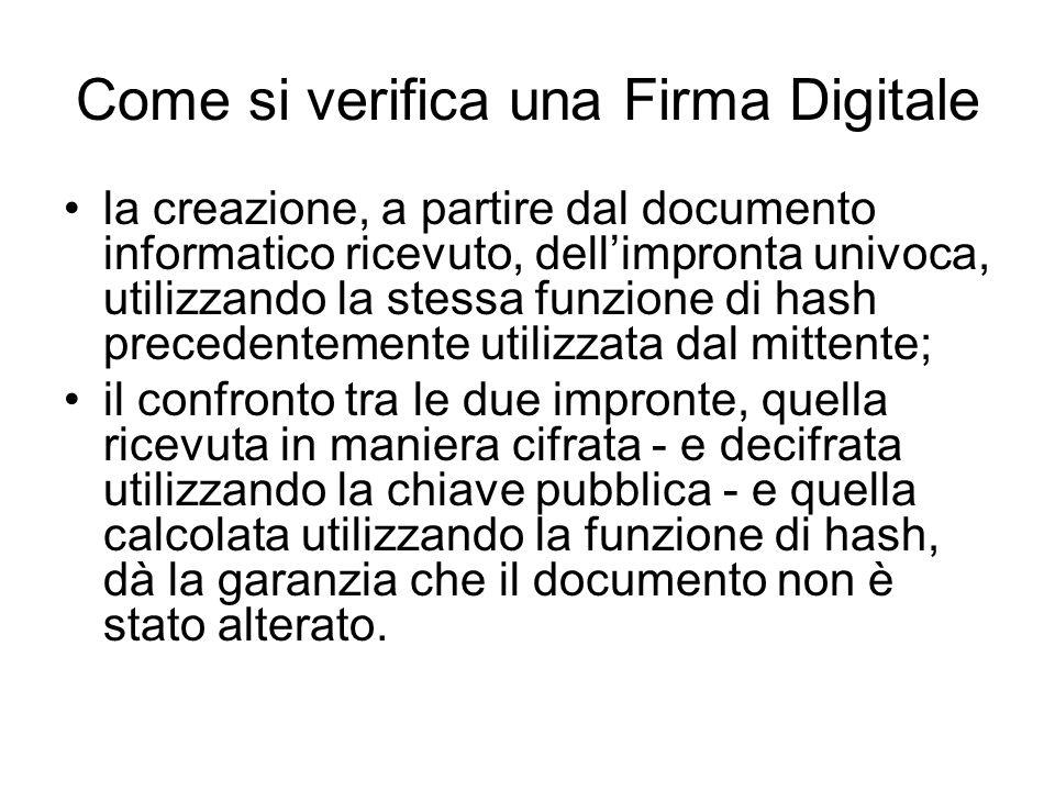 Come si verifica una Firma Digitale la creazione, a partire dal documento informatico ricevuto, dellimpronta univoca, utilizzando la stessa funzione d