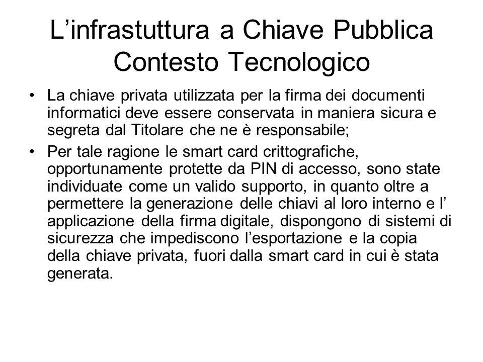 Linfrastuttura a Chiave Pubblica Contesto Tecnologico La chiave privata utilizzata per la firma dei documenti informatici deve essere conservata in ma