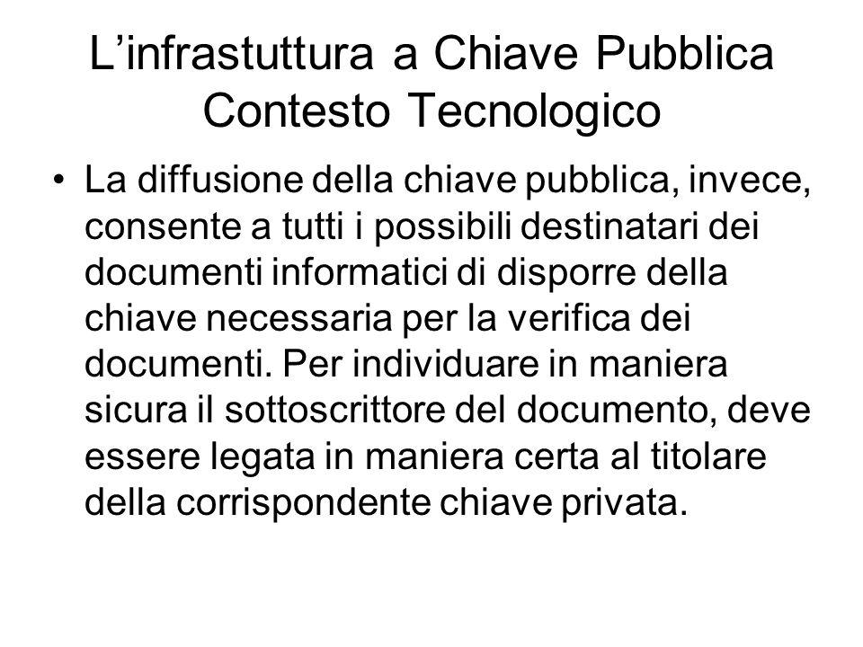Linfrastuttura a Chiave Pubblica Contesto Tecnologico La diffusione della chiave pubblica, invece, consente a tutti i possibili destinatari dei documenti informatici di disporre della chiave necessaria per la verifica dei documenti.
