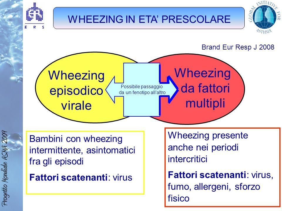 Bambini con wheezing intermittente, asintomatici fra gli episodi Fattori scatenanti: virus Wheezing presente anche nei periodi intercritici Fattori sc