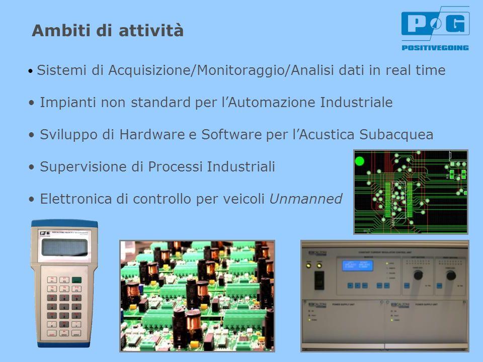 Ambiti di attività Sistemi di Acquisizione/Monitoraggio/Analisi dati in real time Impianti non standard per lAutomazione Industriale Sviluppo di Hardw