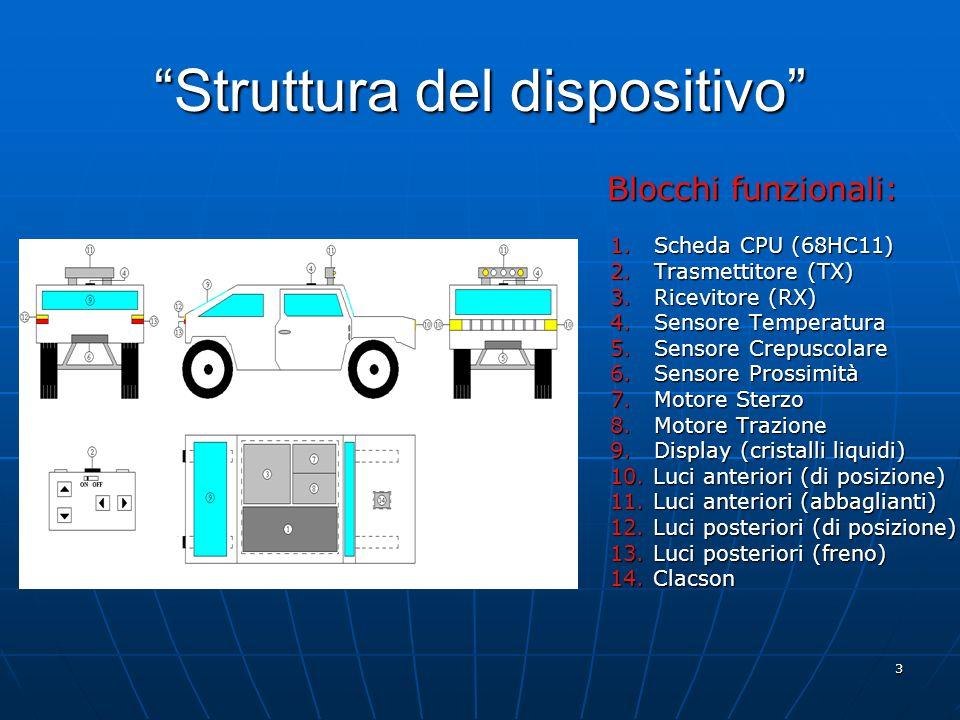 3 Struttura del dispositivo Blocchi funzionali: Blocchi funzionali: 1. Scheda CPU (68HC11) 1. Scheda CPU (68HC11) 2. Trasmettitore (TX) 2. Trasmettito
