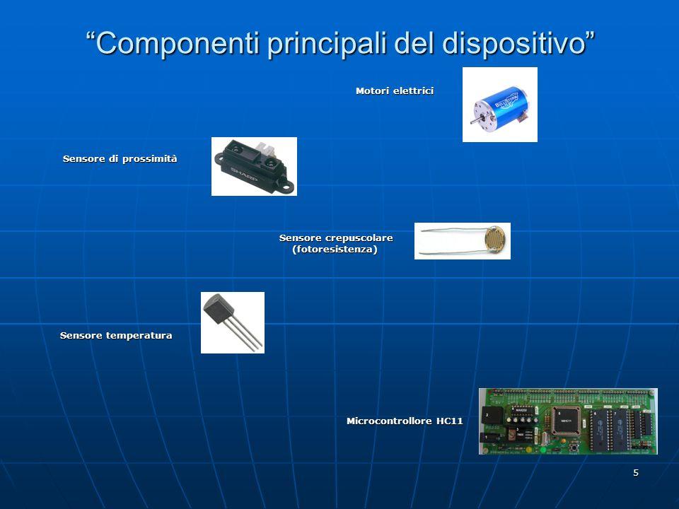 5 Componenti principali del dispositivo Motori elettrici Motori elettrici Sensore di prossimità Sensore di prossimità Sensore crepuscolare Sensore cre