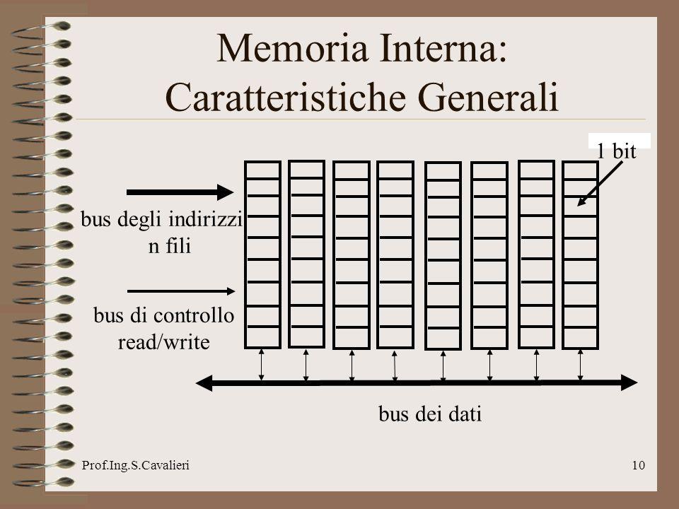 Prof.Ing.S.Cavalieri10 bus dei dati bus degli indirizzi n fili bus di controllo read/write 1 bit Memoria Interna: Caratteristiche Generali