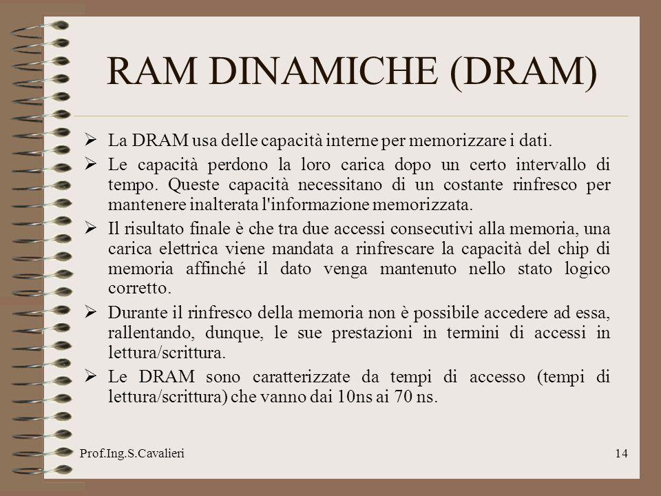 Prof.Ing.S.Cavalieri14 RAM DINAMICHE (DRAM) La DRAM usa delle capacità interne per memorizzare i dati.