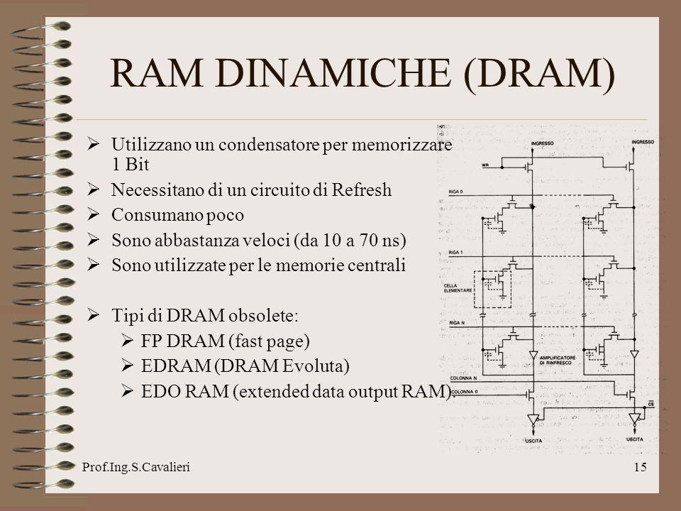Prof.Ing.S.Cavalieri15 Utilizzano un condensatore per memorizzare 1 Bit Necessitano di un circuito di Refresh Consumano poco Sono abbastanza veloci (da 10 a 70 ns) Sono utilizzate per le memorie centrali Tipi di DRAM obsolete: FP DRAM (fast page) EDRAM (DRAM Evoluta) EDO RAM (extended data output RAM).