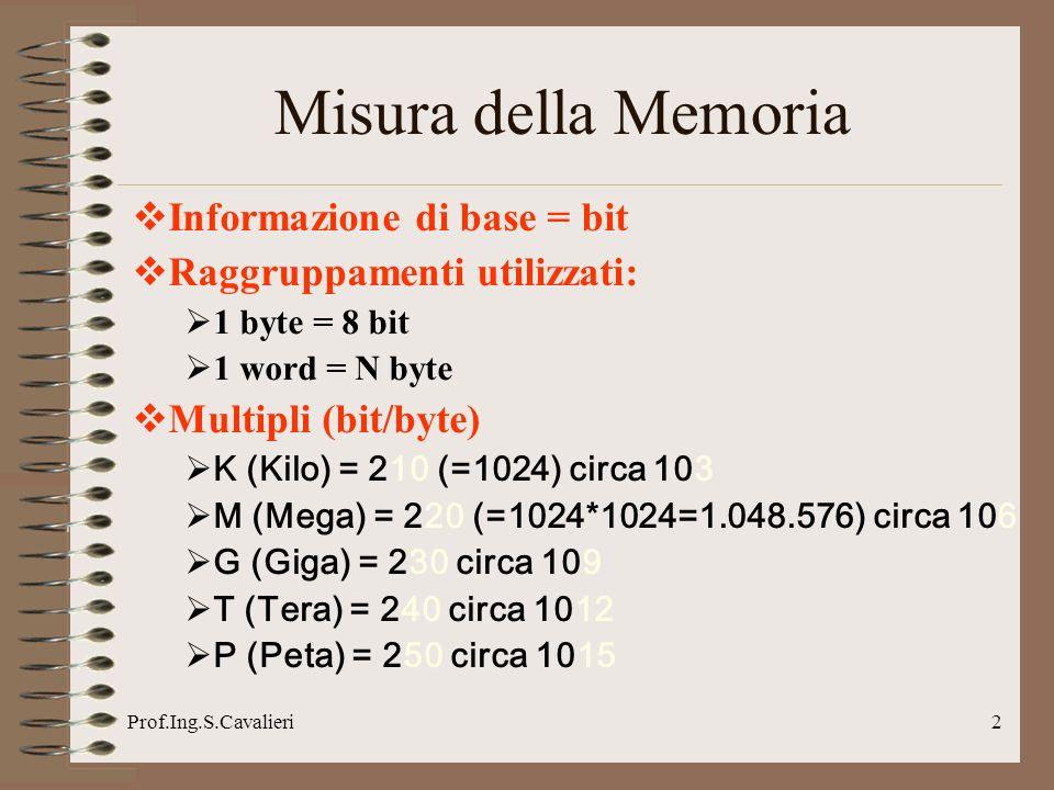 Prof.Ing.S.Cavalieri2 Misura della Memoria Informazione di base = bit Raggruppamenti utilizzati: 1 byte = 8 bit 1 word = N byte Multipli (bit/byte) K (Kilo) = 210 (=1024) circa 103 M (Mega) = 220 (=1024*1024=1.048.576) circa 106 G (Giga) = 230 circa 109 T (Tera) = 240 circa 1012 P (Peta) = 250 circa 1015