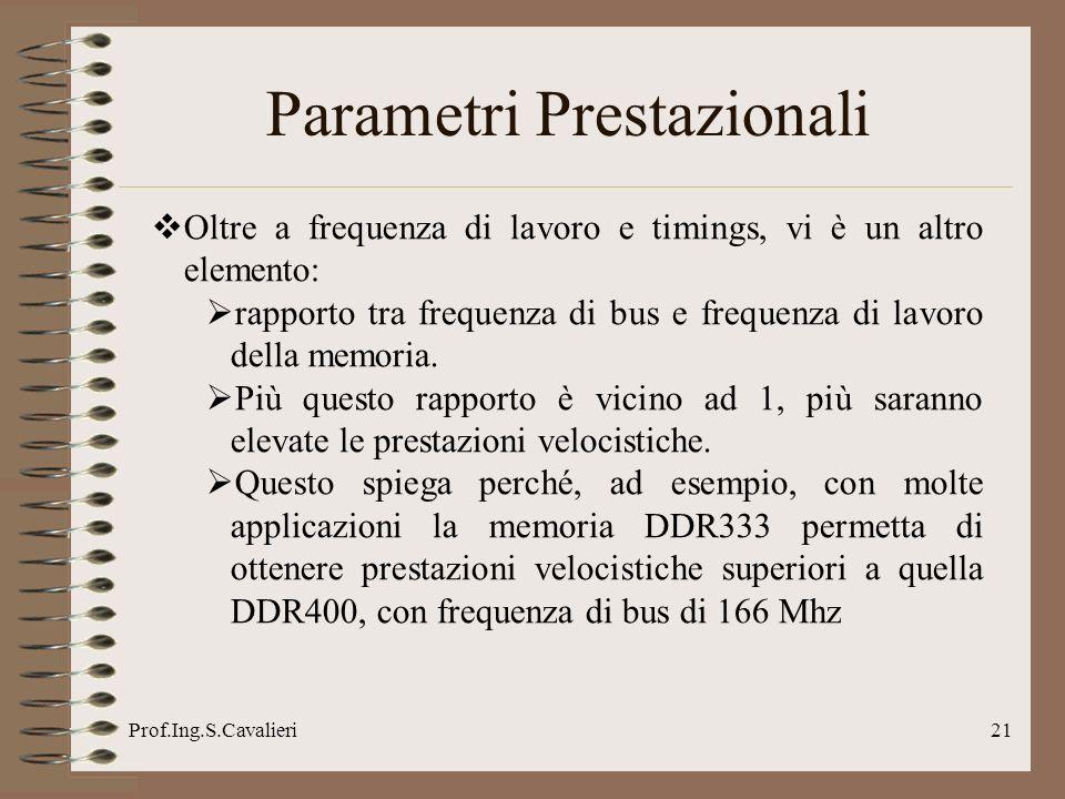 Prof.Ing.S.Cavalieri21 Oltre a frequenza di lavoro e timings, vi è un altro elemento: rapporto tra frequenza di bus e frequenza di lavoro della memoria.