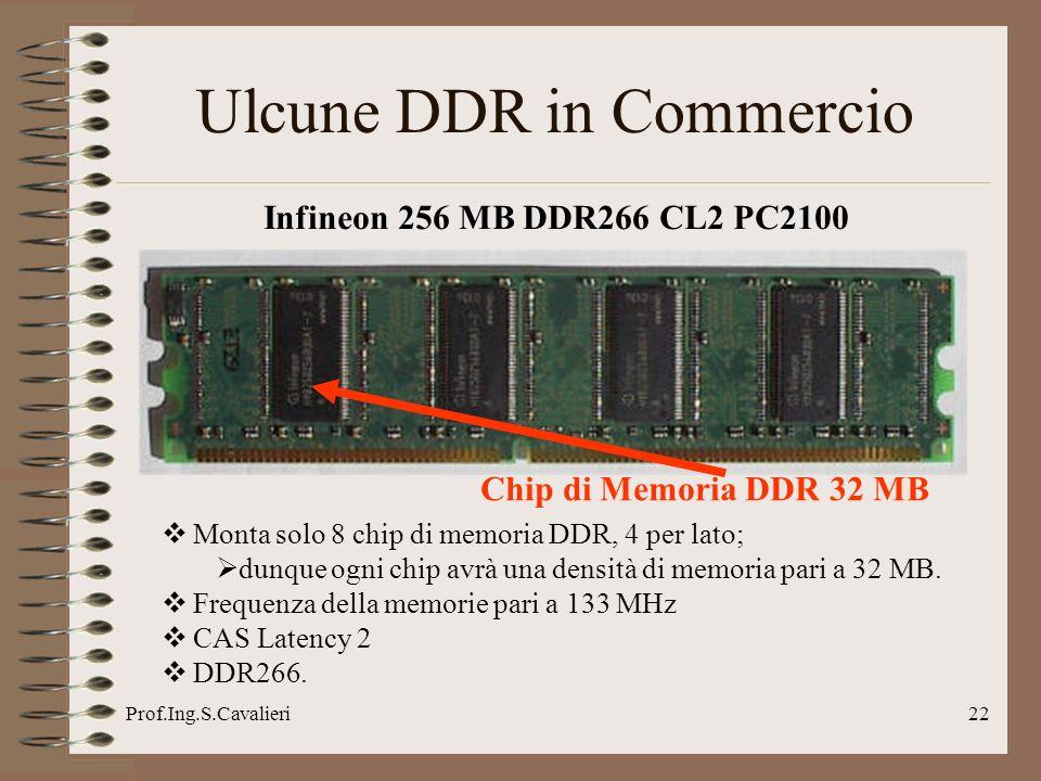 Prof.Ing.S.Cavalieri22 Ulcune DDR in Commercio Infineon 256 MB DDR266 CL2 PC2100 Chip di Memoria DDR 32 MB Monta solo 8 chip di memoria DDR, 4 per lato; dunque ogni chip avrà una densità di memoria pari a 32 MB.