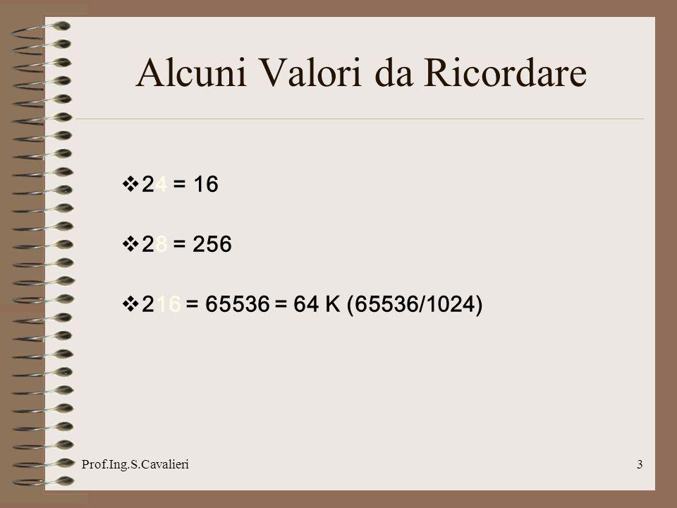 Prof.Ing.S.Cavalieri3 Alcuni Valori da Ricordare 24 = 16 28 = 256 216 = 65536 = 64 K (65536/1024)