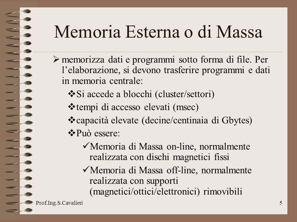 Prof.Ing.S.Cavalieri5 Memoria Esterna o di Massa memorizza dati e programmi sotto forma di file.