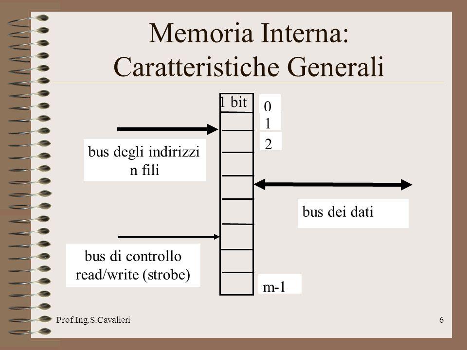 Prof.Ing.S.Cavalieri6 Memoria Interna: Caratteristiche Generali 1 bit bus dei dati bus degli indirizzi n fili bus di controllo read/write (strobe) 0 1 m-1 2
