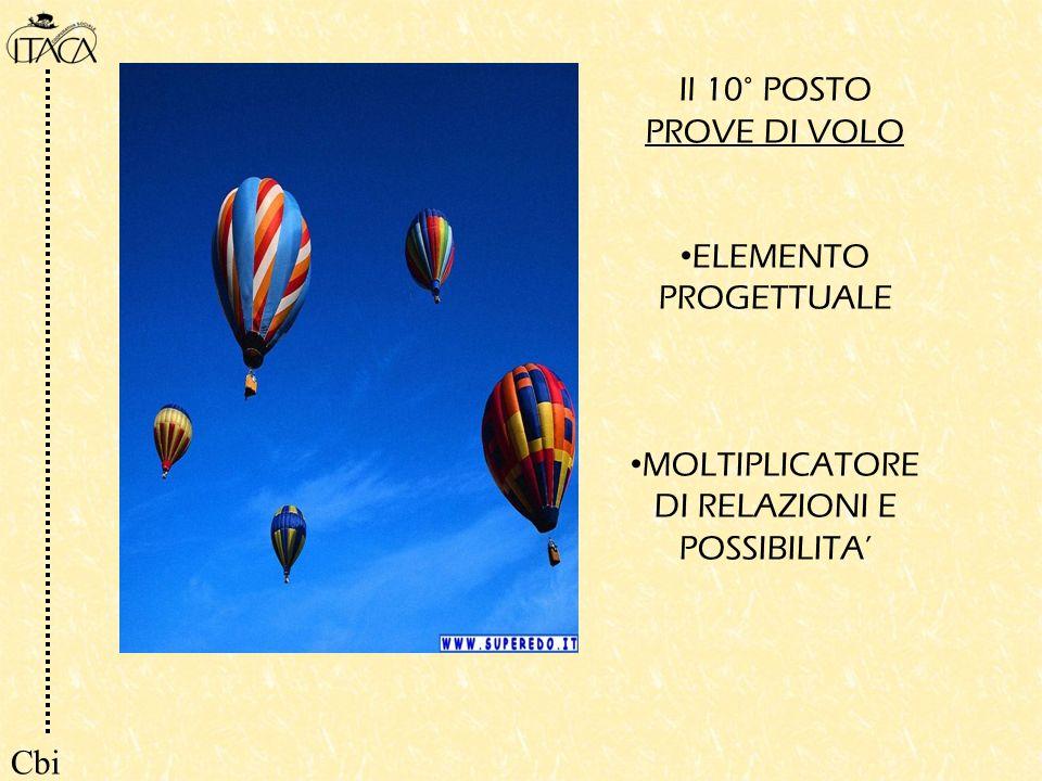 Il 10° POSTO PROVE DI VOLO ELEMENTO PROGETTUALE MOLTIPLICATORE DI RELAZIONI E POSSIBILITA Cbi