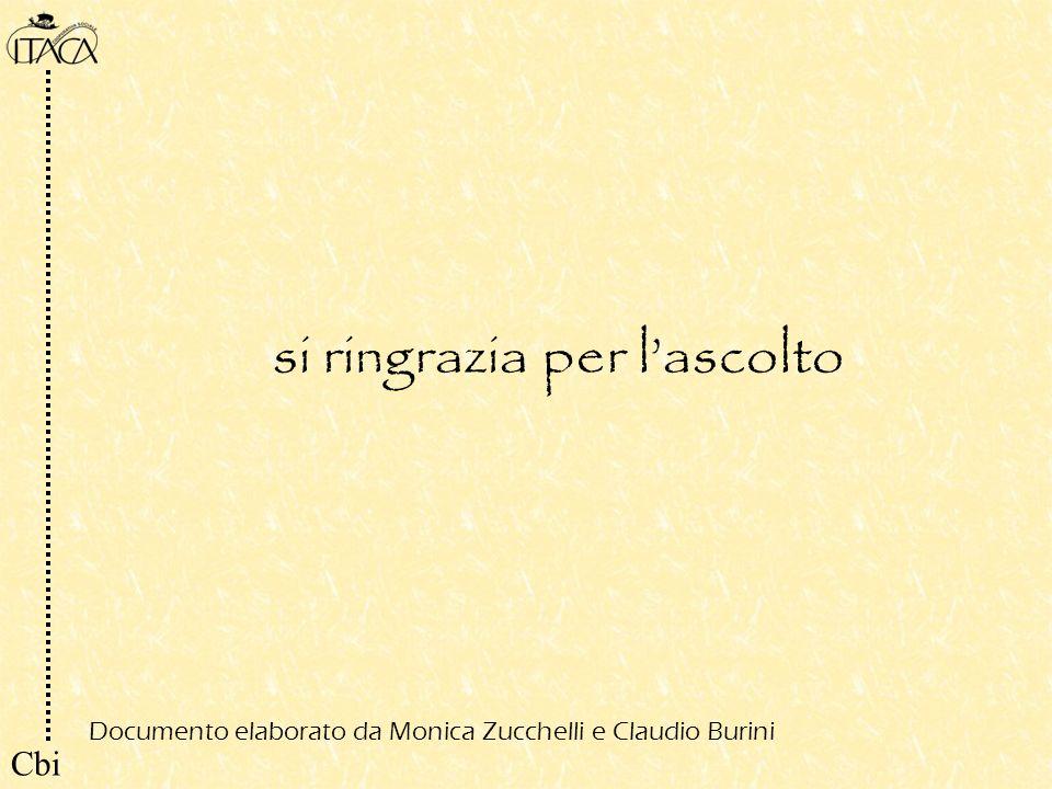 si ringrazia per lascolto Documento elaborato da Monica Zucchelli e Claudio Burini Cbi