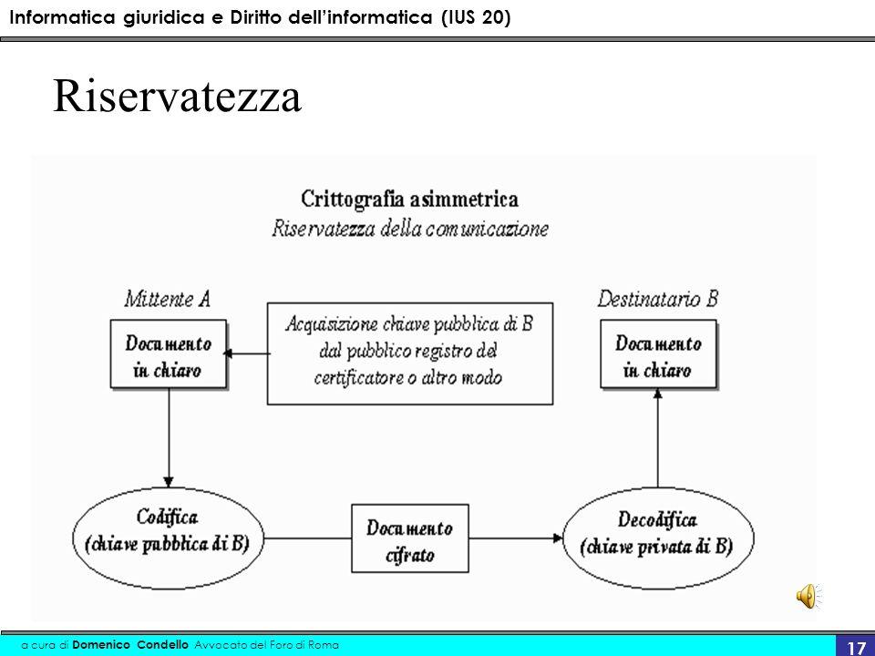Informatica giuridica e Diritto dellinformatica (IUS 20) a cura di Domenico Condello Avvocato del Foro di Roma 17 Riservatezza