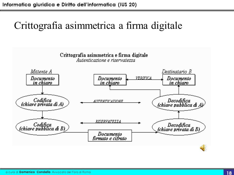 Informatica giuridica e Diritto dellinformatica (IUS 20) a cura di Domenico Condello Avvocato del Foro di Roma 18 Crittografia asimmetrica a firma digitale