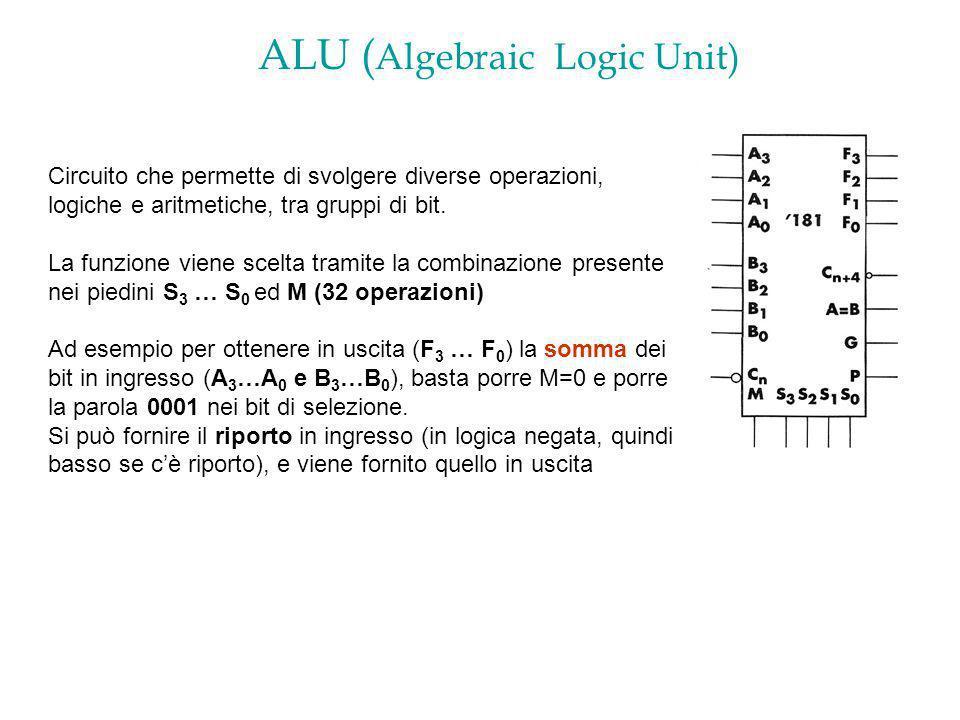 ALU ( Algebraic Logic Unit) Circuito che permette di svolgere diverse operazioni, logiche e aritmetiche, tra gruppi di bit. La funzione viene scelta t