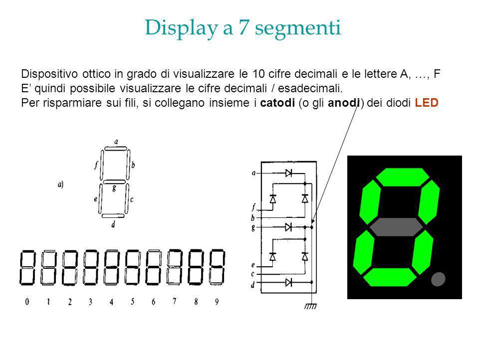 Decoder per display a 7 segmenti Come accennato è un dispositivo che accetta in ingresso il codice BCD di una cifra decimale e fornisce in uscita quello per accendere i segmenti di un display.