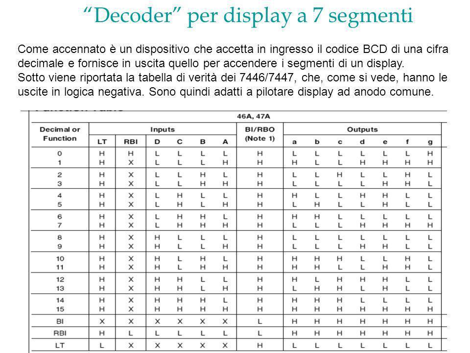 Display a 7 segmenti Esempio di collegamenti per convertitori di codice 7447 e 7448 7447 Uscite di tipo Open Collector – Logica Negativa 7449 Uscite di tipo Open Collector – Logica Positiva