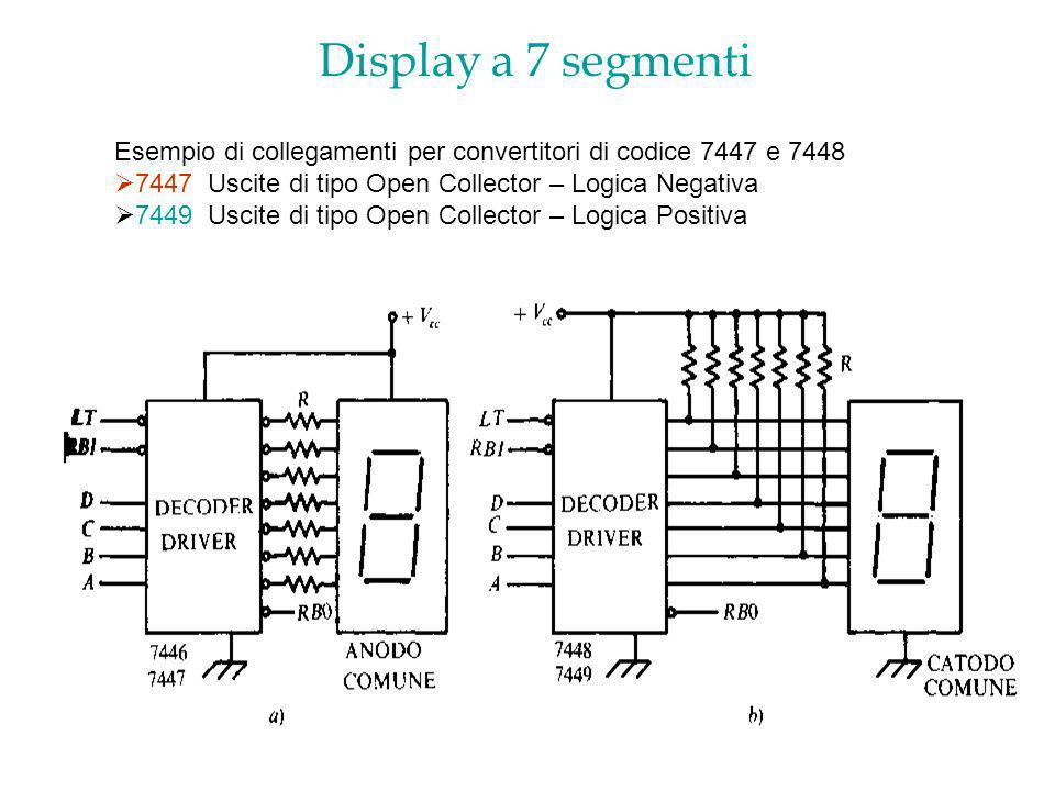 Display a 7 segmenti Esempio di collegamenti per convertitori di codice 7447 e 7448 7447 Uscite di tipo Open Collector – Logica Negativa 7449 Uscite d
