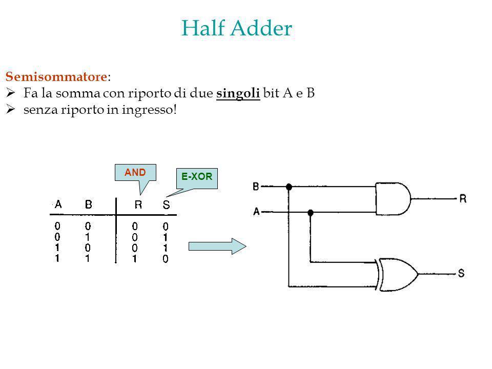 Half Adder Semisommatore : Fa la somma con riporto di due singoli bit A e B senza riporto in ingresso! E-XOR AND